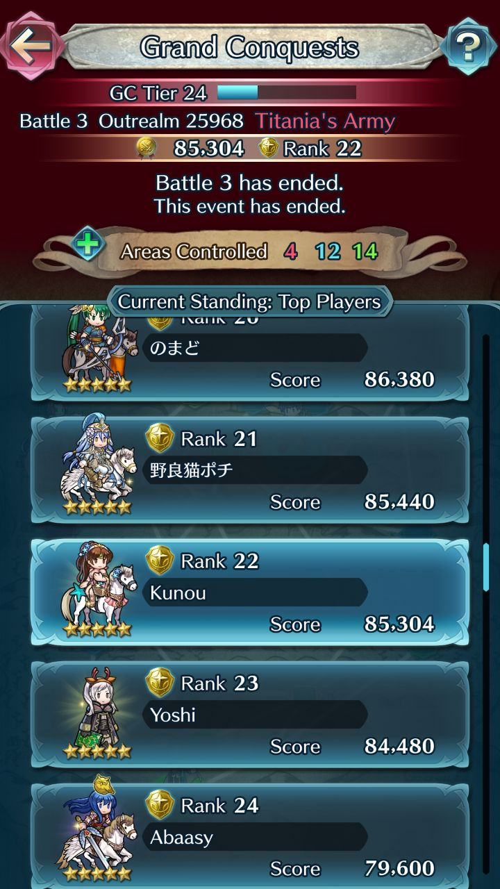FEH Grand Conquests - Rank 22 - February 22, 2019